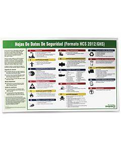 Impact Products Ghs Safety Data Sheet English Poster
