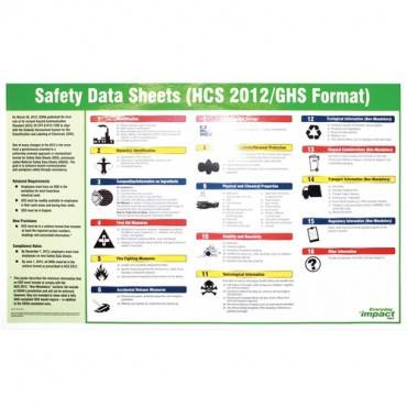 Impact Products Safety Data Sheet English Poster (EA/EACH)