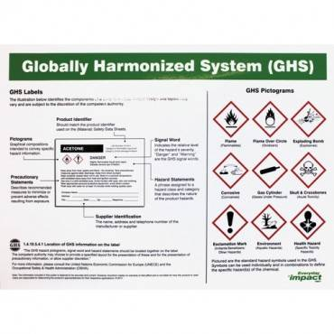 Impact Products GHS Label Guideline English Poster (EA/EACH)