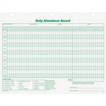TOPS Daily Employee Attendance Record Form (PK/PACKAGE)