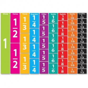 Ashley Die-cut Magnet Compare Fraction Set (ST/SET)